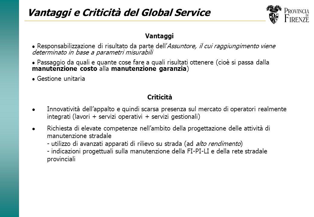Global Service di gestione della SGC FI-PI-LI Presentazione progetto Global Service