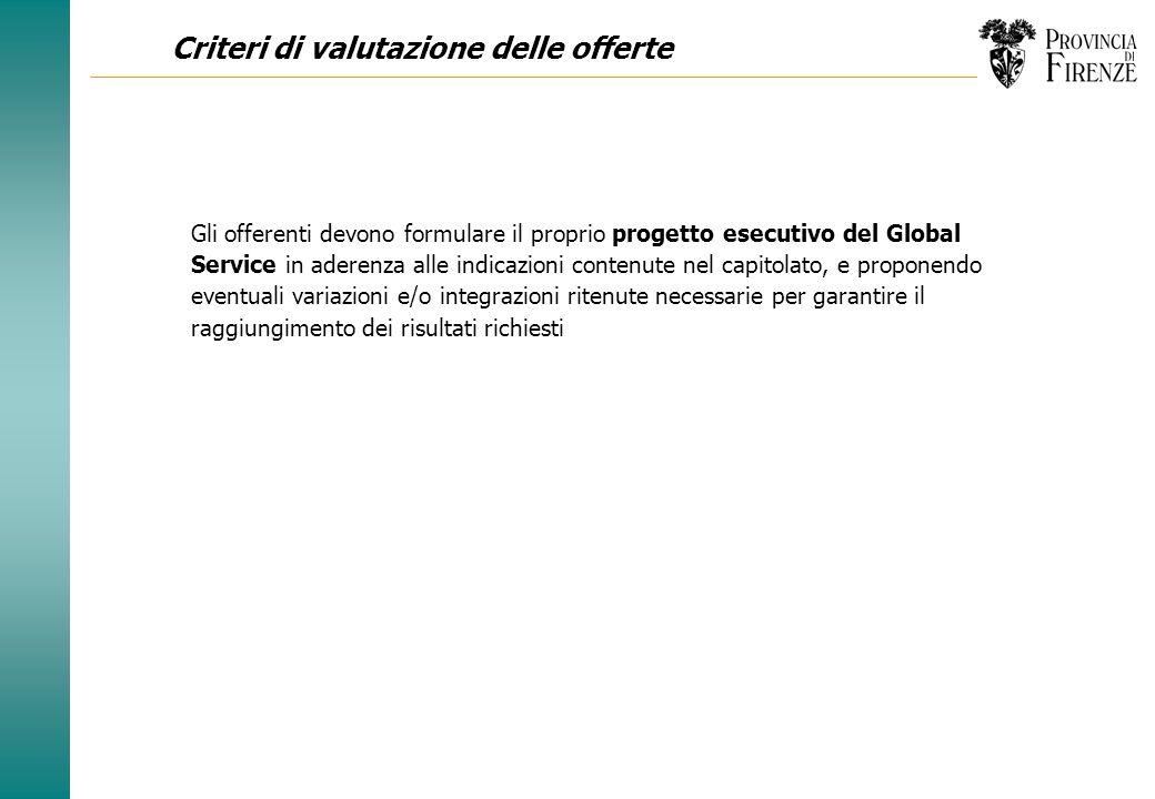 Pesi dei servizi compensati a forfait ATTIVITAPESO % SERVIZI DI GOVERNO Call Center3,6 Gestione pannelli a messaggi variabili2,1 Sistema Informativo3,