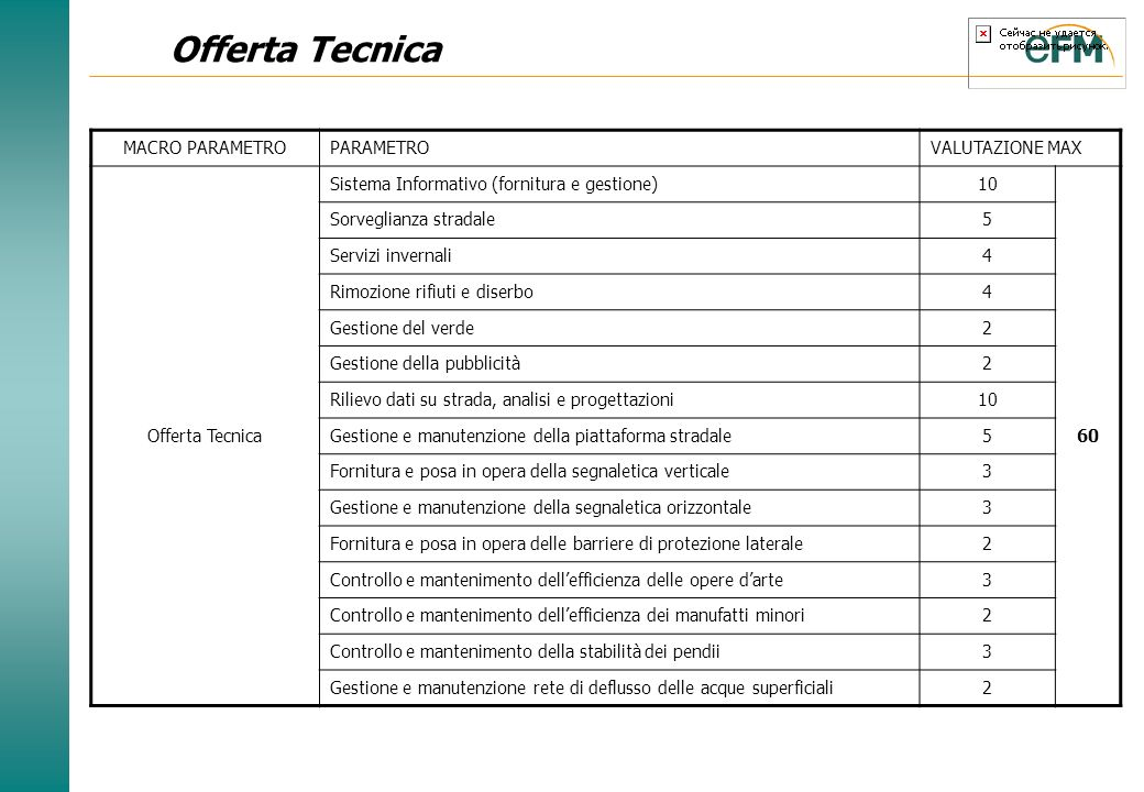 Criteri di valutazione delle offerte Attraverso la griglia di valutazione viene attribuito un punteggio alle diverse offerte MACRO PARAMETROVALUTAZION