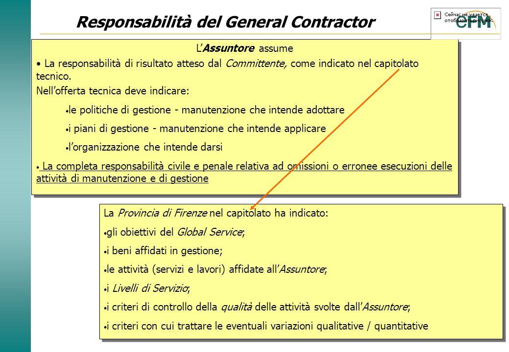 Durata del contratto Possibilità di miglioramento continuo Allineamento del contratto alle esigenze della Committente +8 Anni - proroga 1 Anno - prova