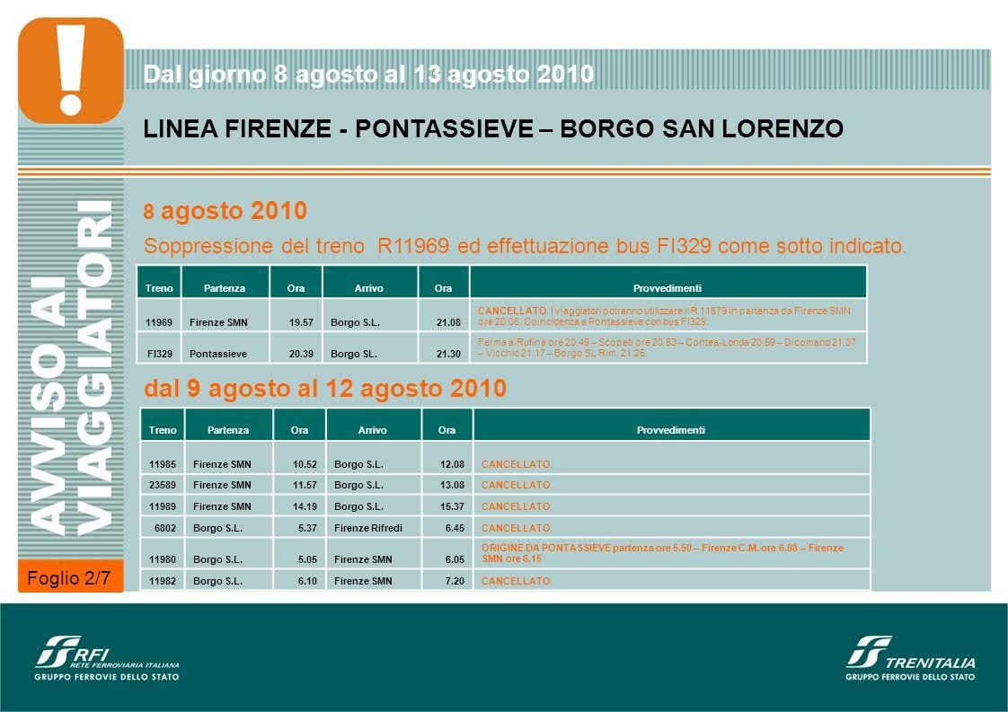 Foglio 2/7 LINEA FIRENZE - PONTASSIEVE – BORGO SAN LORENZO 8 agosto 2010 Dal giorno 8 agosto al 13 agosto 2010 TrenoPartenzaOraArrivoOraProvvedimenti 11969Firenze SMN19.57Borgo S.L.21.08 CANCELLATO.