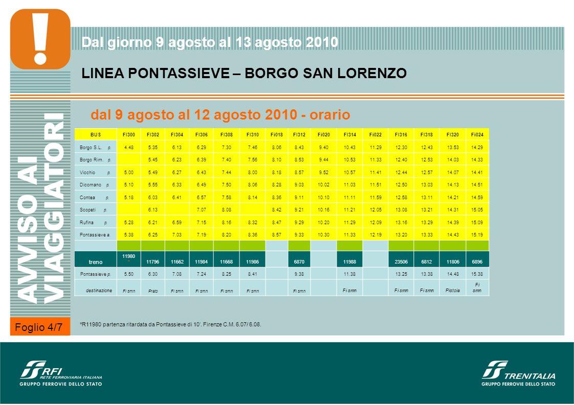Foglio 5/7 Dal giorno 8 agosto al 13 agosto 2010 LINEA PONTASSIEVE – BORGO SAN LORENZO treno1784* Borgo S.L.