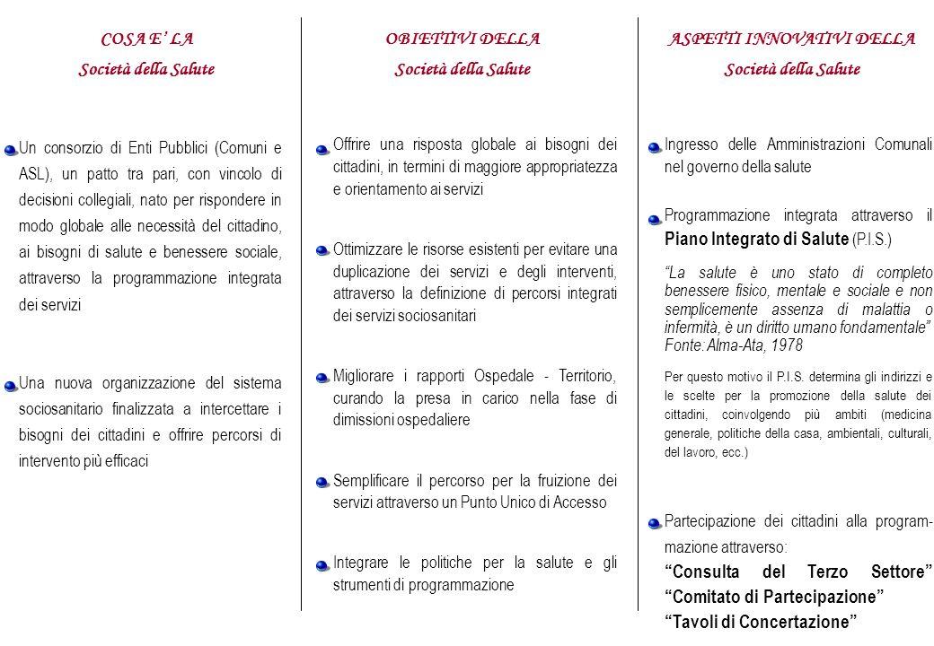 COSA E LA Società della Salute Un consorzio di Enti Pubblici (Comuni e ASL), un patto tra pari, con vincolo di decisioni collegiali, nato per risponde