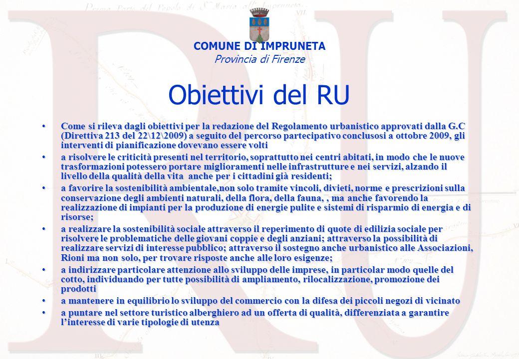 COMUNE DI IMPRUNETA Provincia di Firenze Obiettivi del RU Come si rileva dagli obiettivi per la redazione del Regolamento urbanistico approvati dalla
