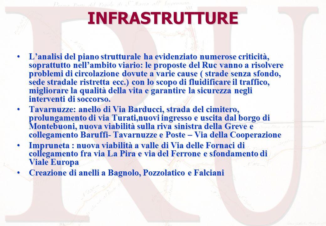 INFRASTRUTTURE Lanalisi del piano strutturale ha evidenziato numerose criticità, soprattutto nellambito viario: le proposte del Ruc vanno a risolvere
