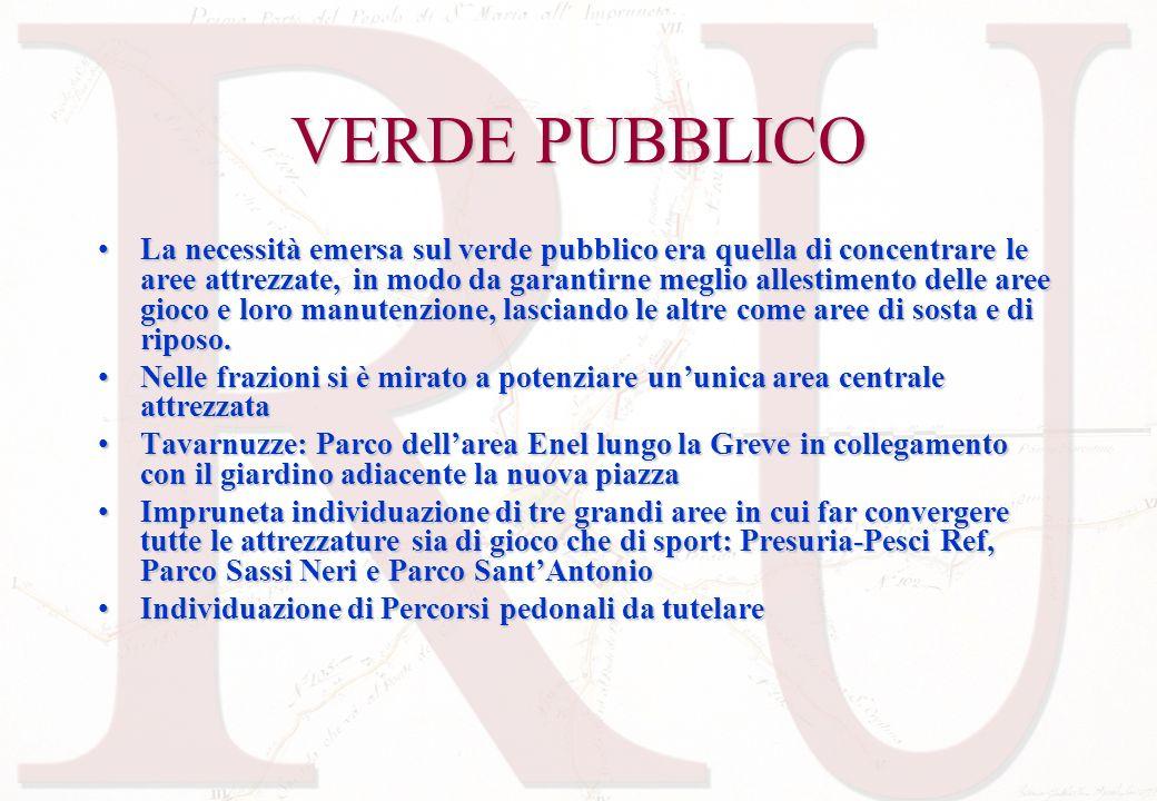 STRUTTURE DI INTERESSE PUBBLICO Interventi socio-sanitari: ampliamento di Villa Le Terme, nuovo padiglione per i malati di Alzheimer allOpera Pia ed altri eventuali ampliamenti della sede.