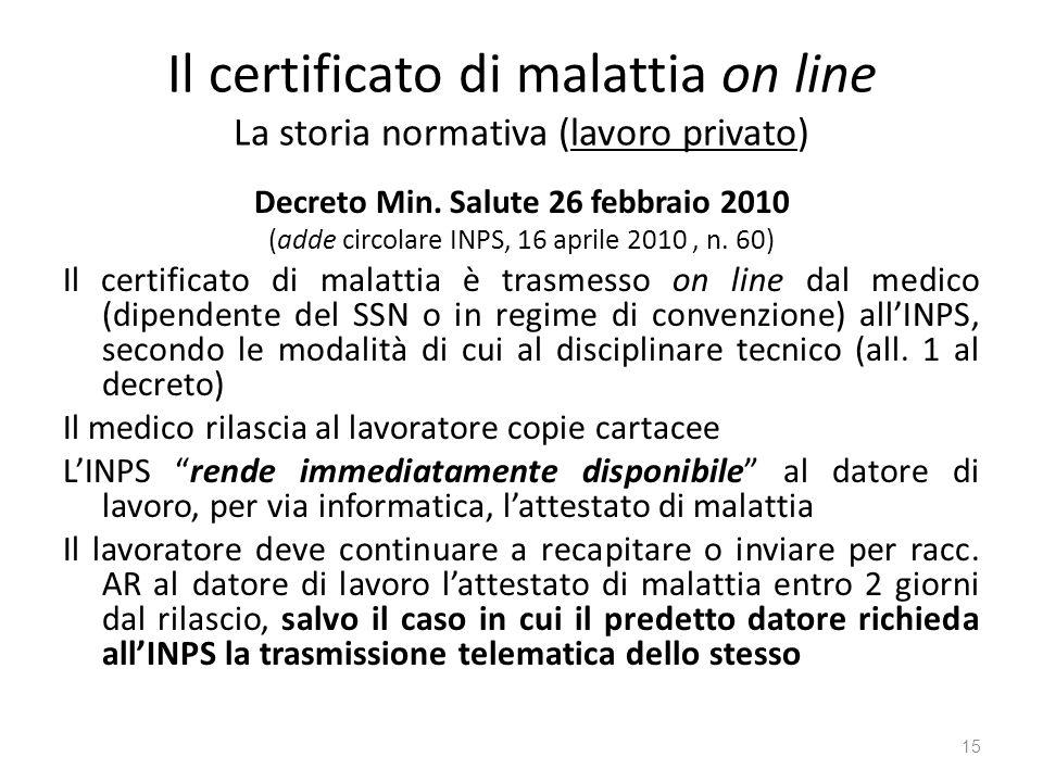 Il certificato di malattia on line La storia normativa (lavoro privato) Decreto Min. Salute 26 febbraio 2010 (adde circolare INPS, 16 aprile 2010, n.