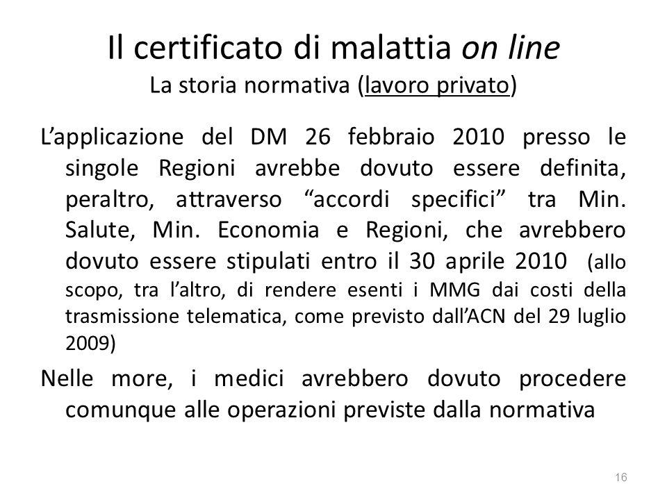 Il certificato di malattia on line La storia normativa (lavoro privato) Lapplicazione del DM 26 febbraio 2010 presso le singole Regioni avrebbe dovuto
