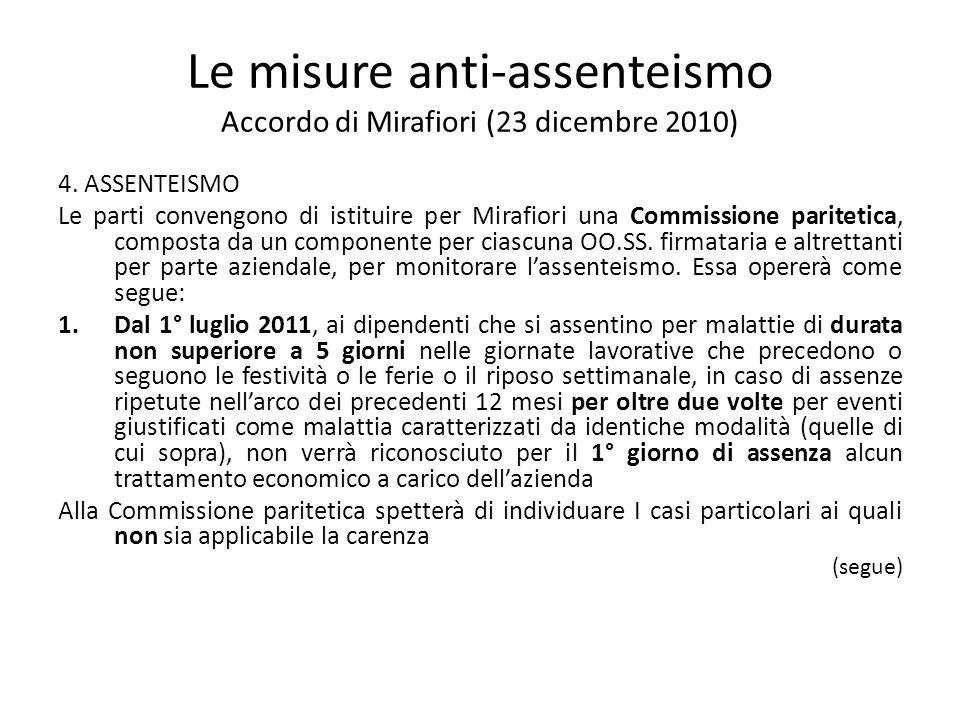 Le misure anti-assenteismo Accordo di Mirafiori (23 dicembre 2010) 4. ASSENTEISMO Le parti convengono di istituire per Mirafiori una Commissione parit
