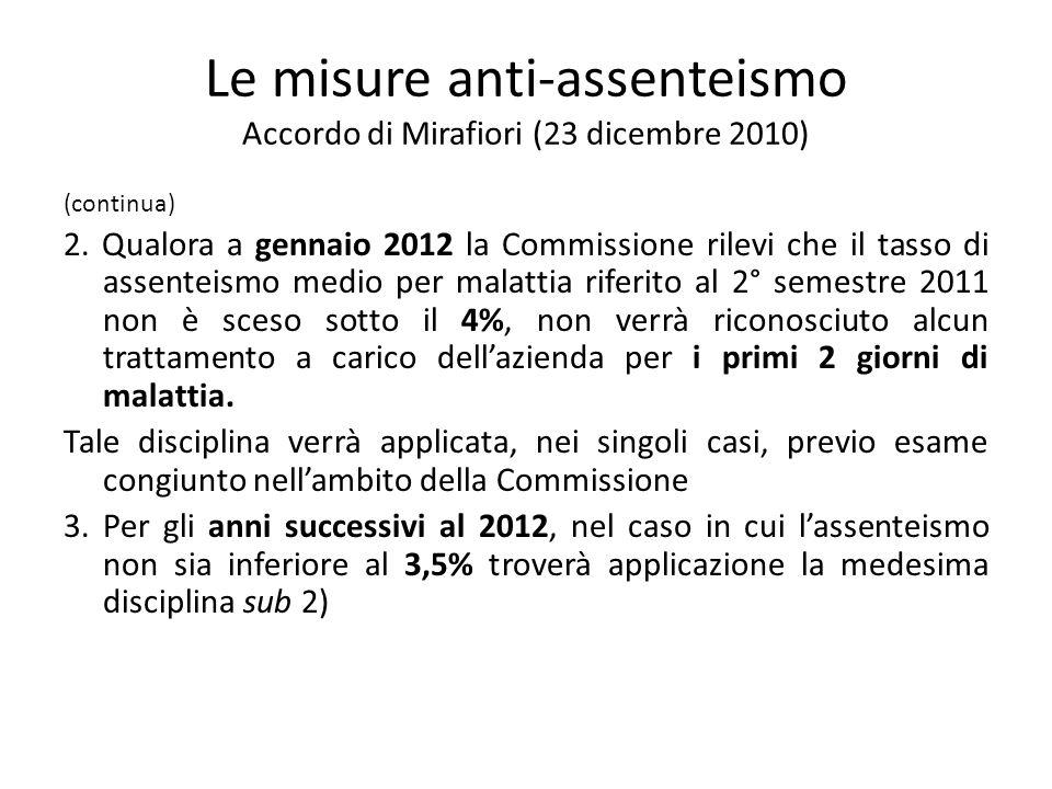 Le misure anti-assenteismo Accordo di Mirafiori (23 dicembre 2010) (continua) 2. Qualora a gennaio 2012 la Commissione rilevi che il tasso di assentei