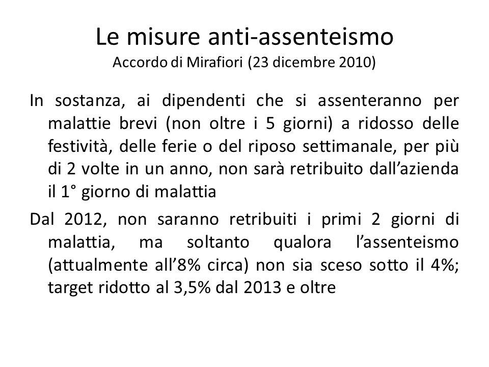 Le misure anti-assenteismo Accordo di Mirafiori (23 dicembre 2010) In sostanza, ai dipendenti che si assenteranno per malattie brevi (non oltre i 5 gi