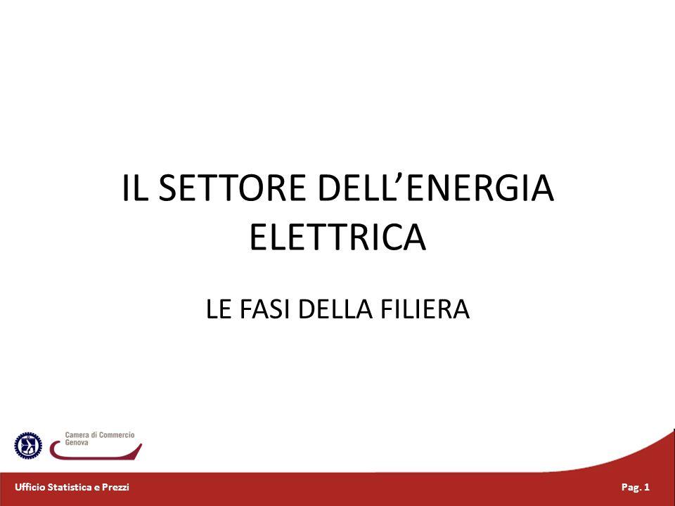 IL SETTORE DELLENERGIA ELETTRICA LE FASI DELLA FILIERA Pag. 1Ufficio Statistica e Prezzi
