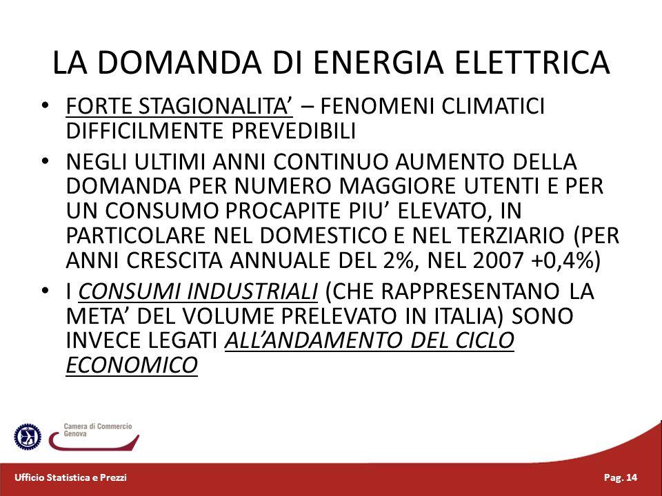 LA DOMANDA DI ENERGIA ELETTRICA FORTE STAGIONALITA – FENOMENI CLIMATICI DIFFICILMENTE PREVEDIBILI NEGLI ULTIMI ANNI CONTINUO AUMENTO DELLA DOMANDA PER