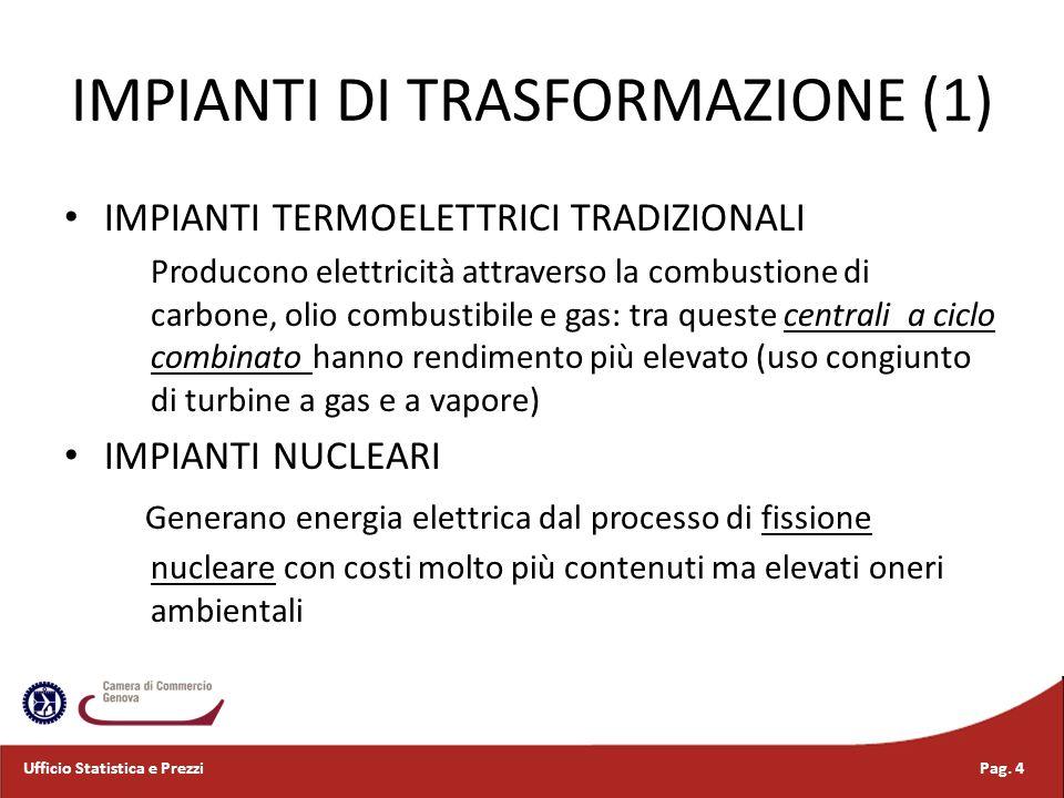 Pag. 4Ufficio Statistica e Prezzi IMPIANTI DI TRASFORMAZIONE (1) IMPIANTI TERMOELETTRICI TRADIZIONALI Producono elettricità attraverso la combustione