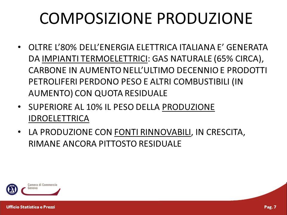 COMPOSIZIONE PRODUZIONE OLTRE L80% DELLENERGIA ELETTRICA ITALIANA E GENERATA DA IMPIANTI TERMOELETTRICI: GAS NATURALE (65% CIRCA), CARBONE IN AUMENTO