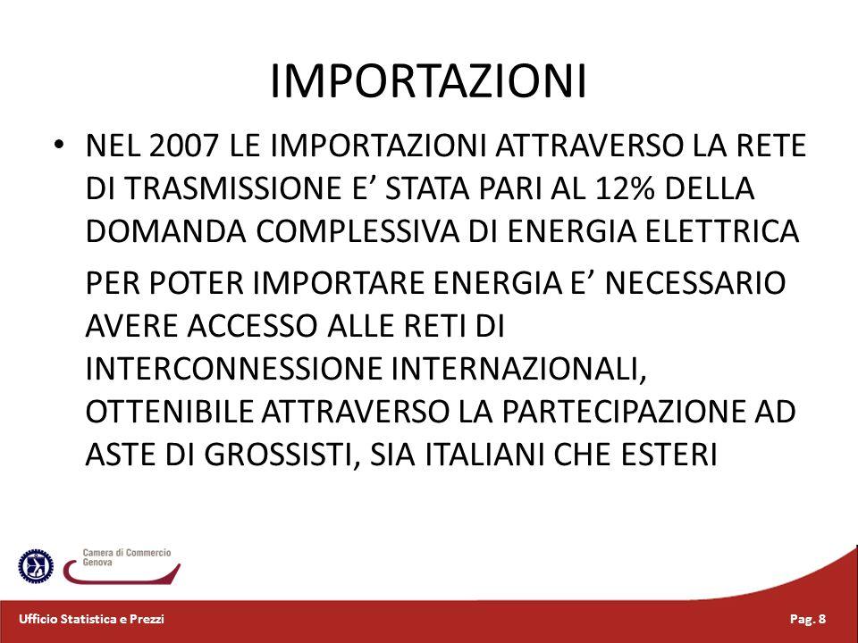 IMPORTAZIONI NEL 2007 LE IMPORTAZIONI ATTRAVERSO LA RETE DI TRASMISSIONE E STATA PARI AL 12% DELLA DOMANDA COMPLESSIVA DI ENERGIA ELETTRICA PER POTER