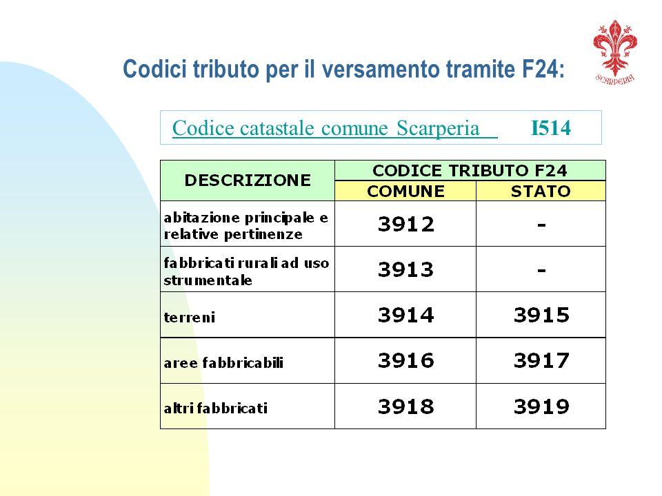 Codici tributo per il versamento tramite F24: Codice catastale comune Scarperia I514
