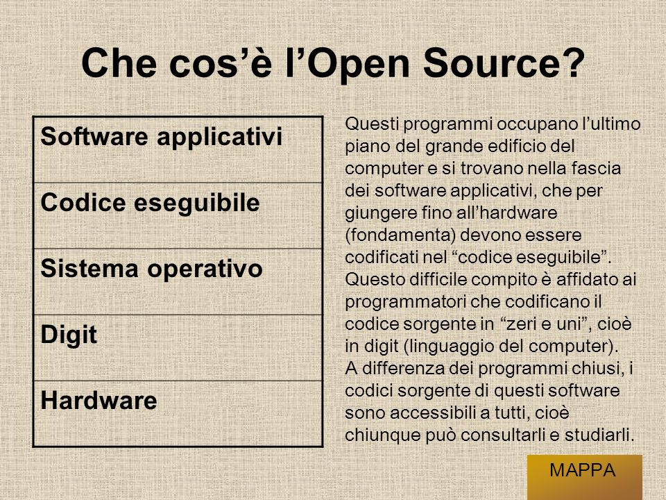 Vantaggi dellopen source I software open source, a differenza dei software proprietari, possono essere studiati, copiati, modificati e ridistribuiti.