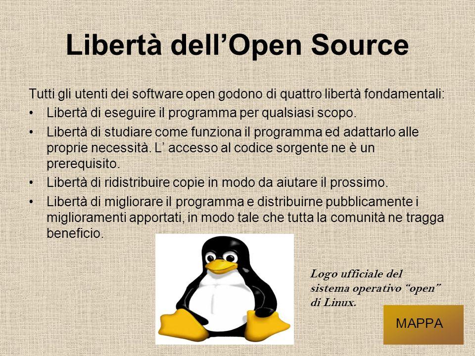 Limiti dellOpen Source Anche se lopen source ha dei vantaggi notevoli, ancora oggi l80% del mercato informatico è in mano ai programmi chiusi, cioè di proprietà.