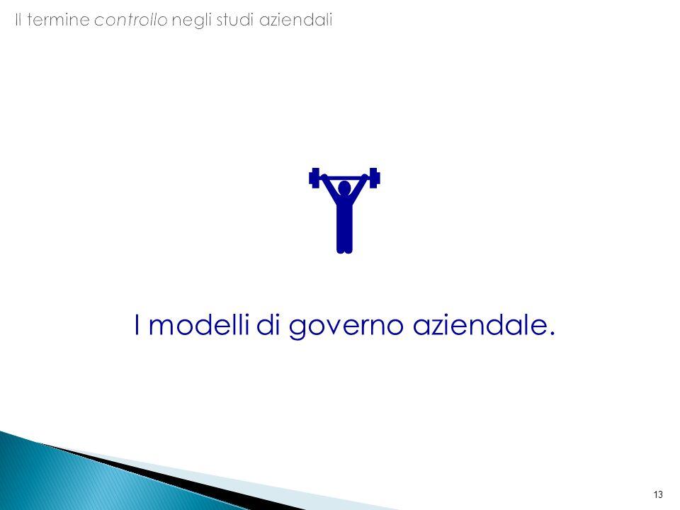 13 I modelli di governo aziendale.