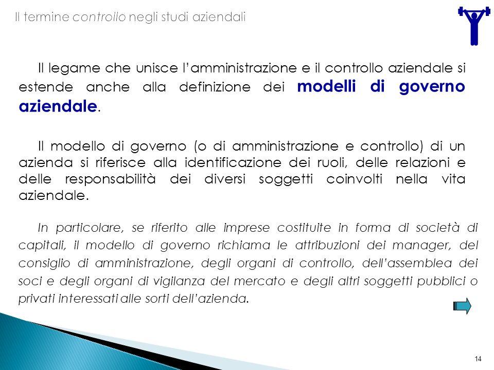 14 Il legame che unisce lamministrazione e il controllo aziendale si estende anche alla definizione dei modelli di governo aziendale. Il modello di go