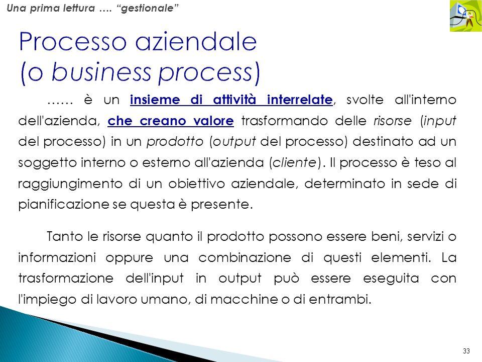 33 …… è un insieme di attività interrelate, svolte all'interno dell'azienda, che creano valore trasformando delle risorse (input del processo) in un p
