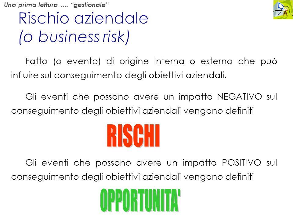 Fatto (o evento) di origine interna o esterna che può influire sul conseguimento degli obiettivi aziendali. Gli eventi che possono avere un impatto NE