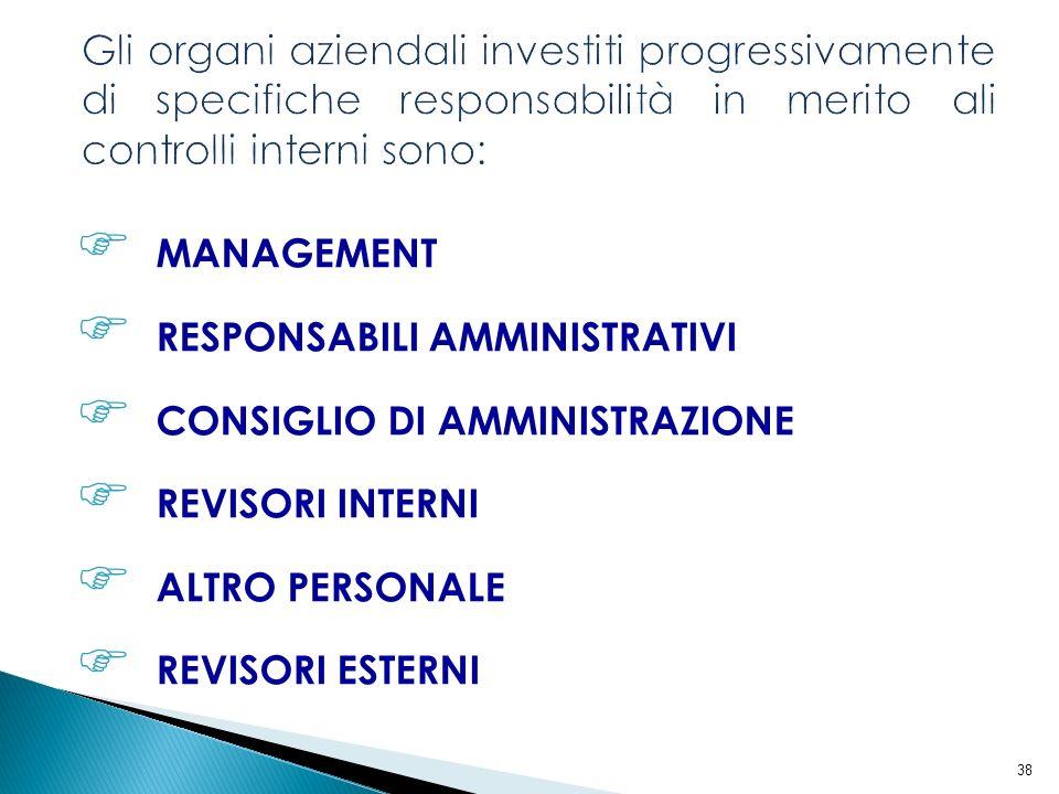 38 MANAGEMENT RESPONSABILI AMMINISTRATIVI CONSIGLIO DI AMMINISTRAZIONE REVISORI INTERNI ALTRO PERSONALE REVISORI ESTERNI