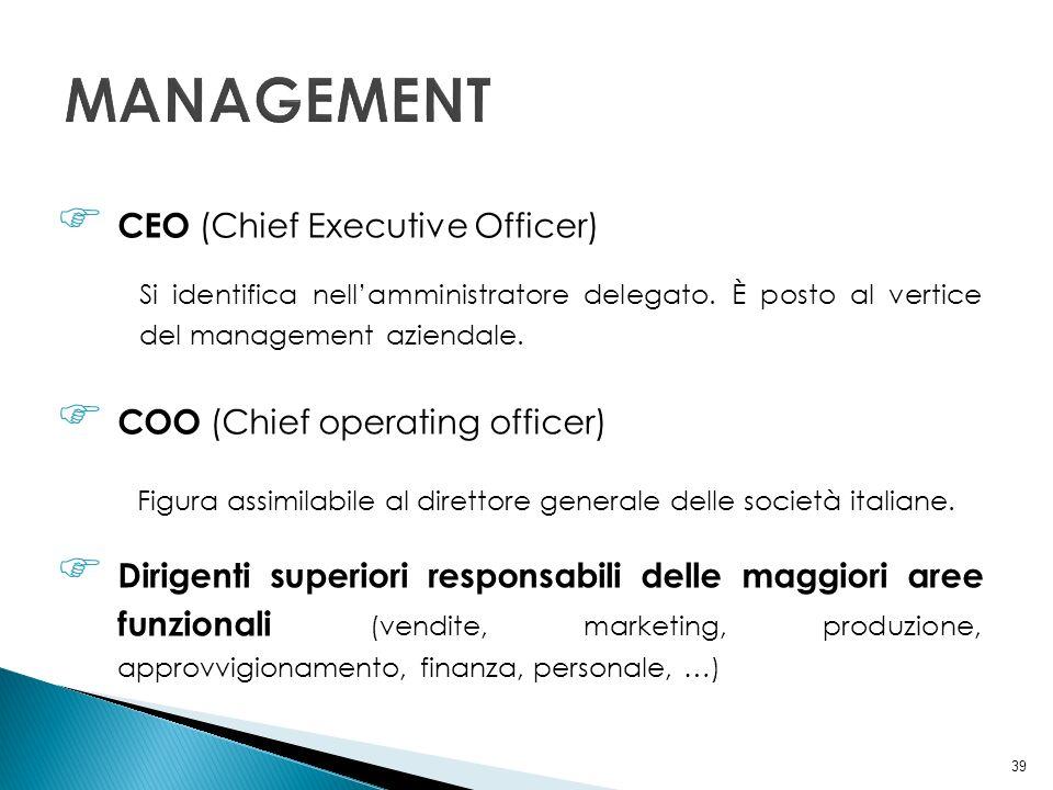 39 CEO (Chief Executive Officer) Si identifica nellamministratore delegato. È posto al vertice del management aziendale. COO (Chief operating officer)