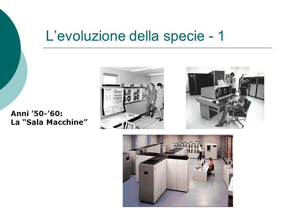 Levoluzione della specie - 1 Anni 50-60: La Sala Macchine