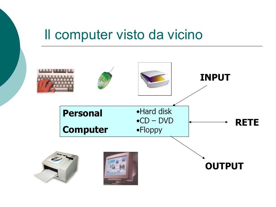 Il computer visto da vicino Personal Computer Hard disk CD – DVD Floppy INPUT OUTPUT RETE