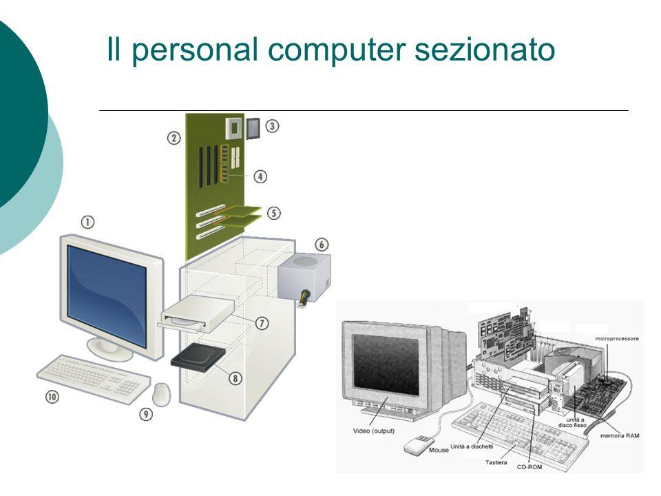 Il personal computer sezionato