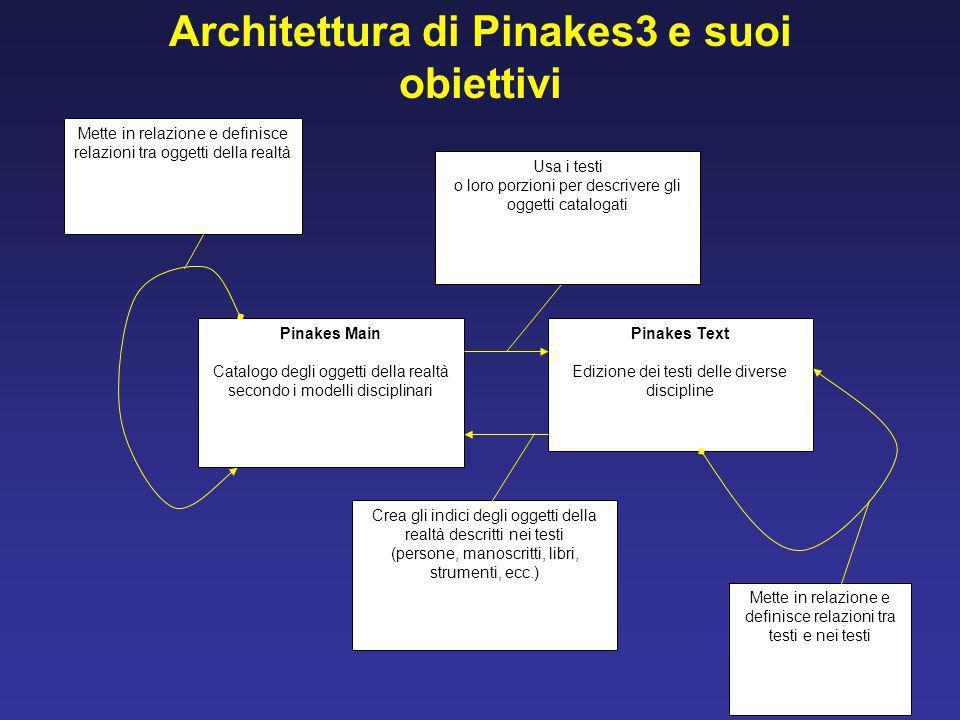 Crea gli indici degli oggetti della realtà descritti nei testi (persone, manoscritti, libri, strumenti, ecc.) Pinakes Main Catalogo degli oggetti dell