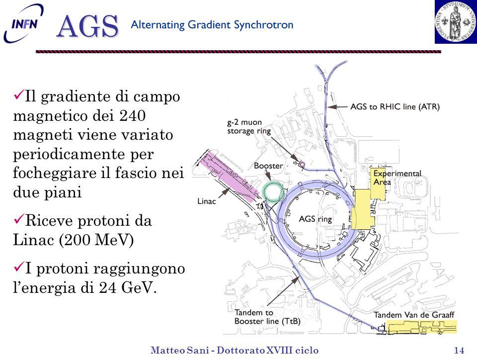 Matteo Sani - Dottorato XVIII ciclo14 AGS Il gradiente di campo magnetico dei 240 magneti viene variato periodicamente per focheggiare il fascio nei due piani Riceve protoni da Linac (200 MeV) I protoni raggiungono lenergia di 24 GeV.
