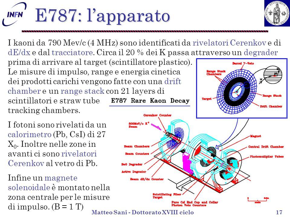 Matteo Sani - Dottorato XVIII ciclo17 E787: lapparato I kaoni da 790 Mev/c (4 MHz) sono identificati da rivelatori Cerenkov e di dE/dx e dal tracciatore.