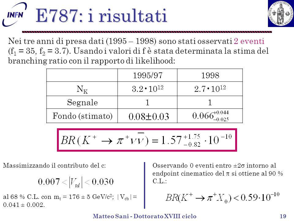 Matteo Sani - Dottorato XVIII ciclo19 E787: i risultati Nei tre anni di presa dati (1995 – 1998) sono stati osservati 2 eventi (f 1 = 35, f 2 = 3.7).