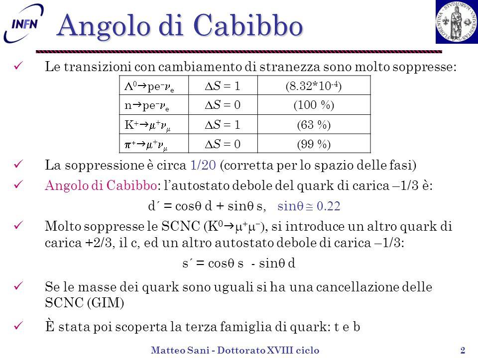 Matteo Sani - Dottorato XVIII ciclo2 Le transizioni con cambiamento di stranezza sono molto soppresse: La soppressione è circa 1/20 (corretta per lo spazio delle fasi) Angolo di Cabibbo: lautostato debole del quark di carica –1/3 è: d´ = cos d + sin s, sin Molto soppresse le SCNC (K 0 + si introduce un altro quark di carica +2/3, il c, ed un altro autostato debole di carica –1/3: s´ = cos s - sin d Se le masse dei quark sono uguali si ha una cancellazione delle SCNC (GIM) È stata poi scoperta la terza famiglia di quark: t e b Angolo di Cabibbo pe e S = 1 (8.32*10 -4 ) n pe e S = 0 (100 %) K + + S = 1 (63 %) + S = 0 (99 %)