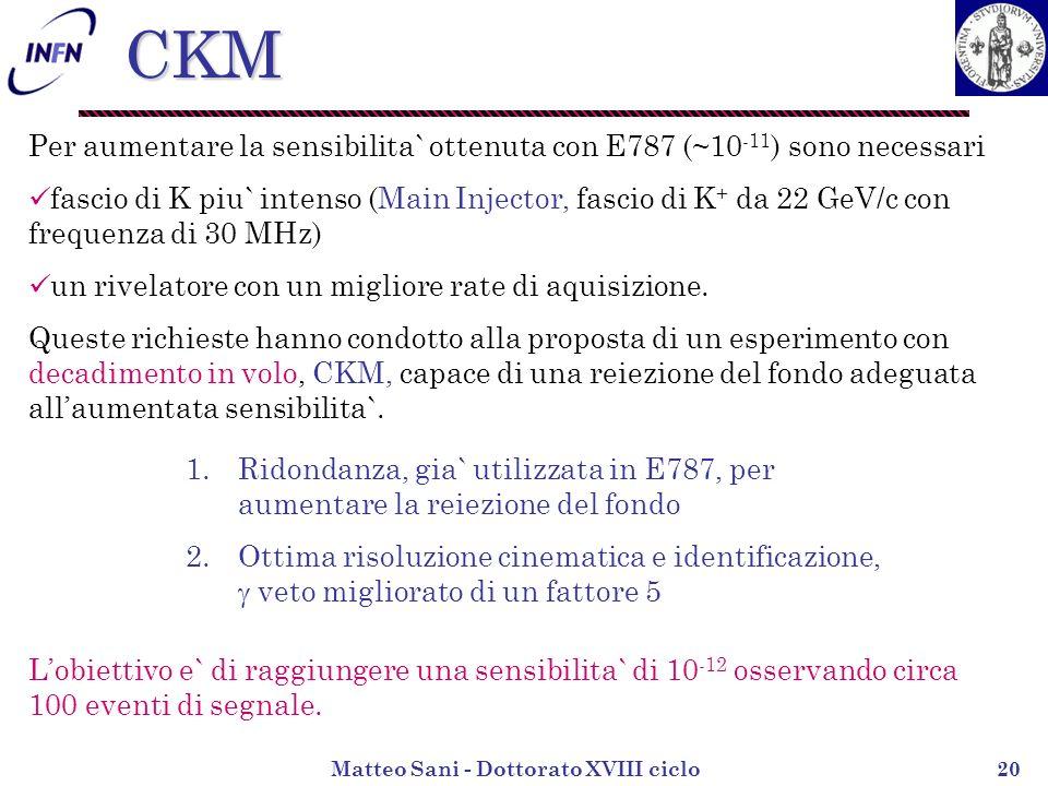 Matteo Sani - Dottorato XVIII ciclo20CKM Per aumentare la sensibilita` ottenuta con E787 (~10 -11 ) sono necessari fascio di K piu` intenso (Main Injector, fascio di K + da 22 GeV/c con frequenza di 30 MHz) un rivelatore con un migliore rate di aquisizione.