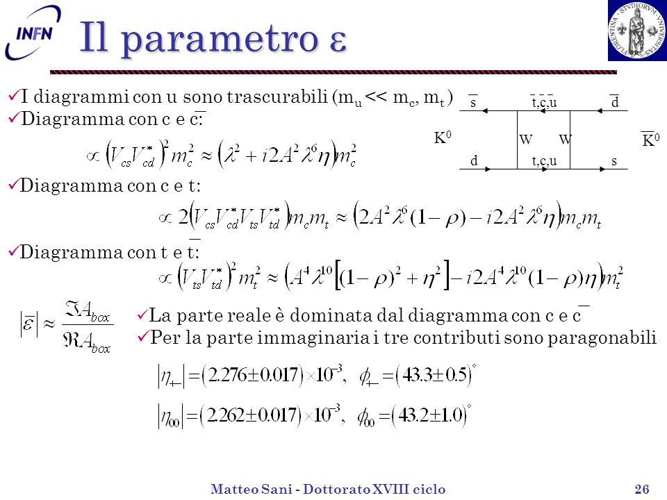 Matteo Sani - Dottorato XVIII ciclo26 Il parametro Il parametro K0K0 K0K0 s dt,c,u d s WW I diagrammi con u sono trascurabili (m u << m c, m t ) Diagramma con c e c: Diagramma con c e t: Diagramma con t e t: La parte reale è dominata dal diagramma con c e c Per la parte immaginaria i tre contributi sono paragonabili
