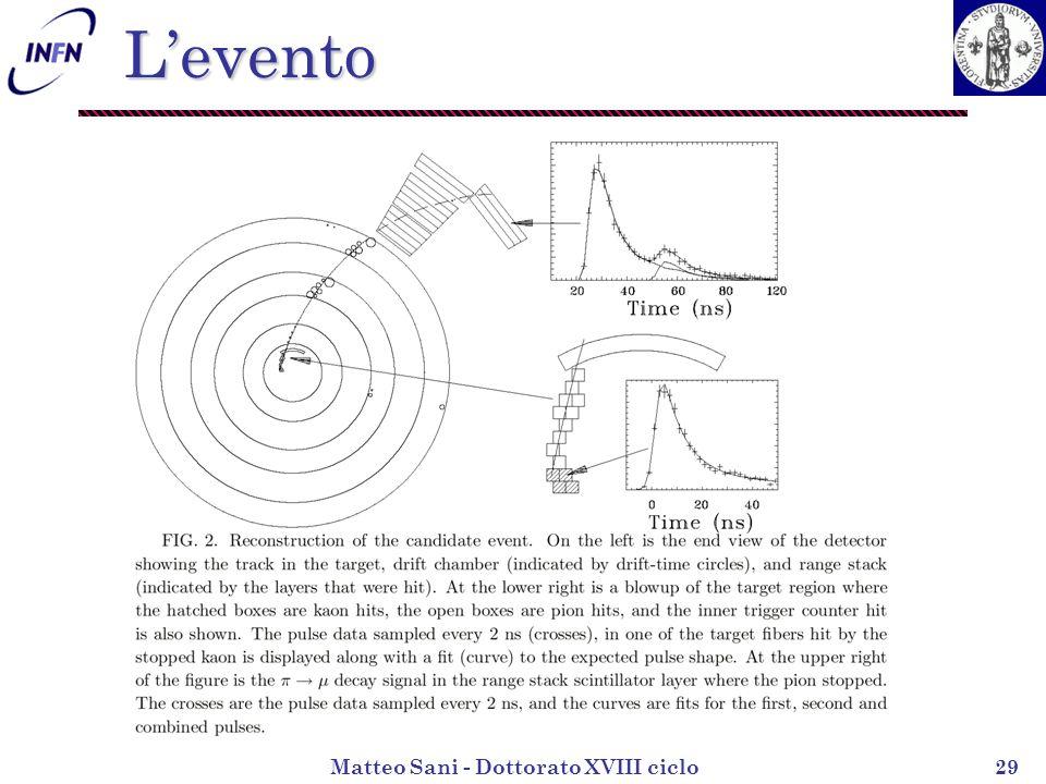 Matteo Sani - Dottorato XVIII ciclo29Levento