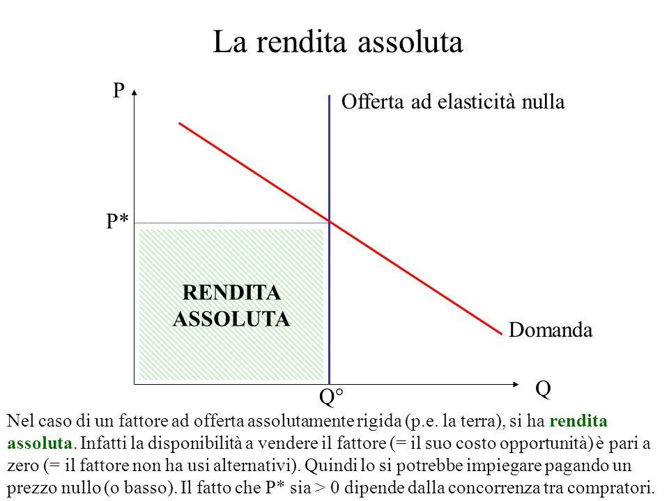 P* RENDITA ASSOLUTA Offerta ad elasticità nulla Domanda Nel caso di un fattore ad offerta assolutamente rigida (p.e. la terra), si ha rendita assoluta
