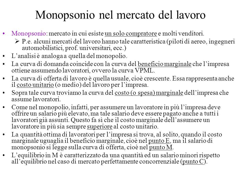 Monopsonio nel mercato del lavoro Monopsonio: mercato in cui esiste un solo compratore e molti venditori. P.e. alcuni mercati del lavoro hanno tale ca