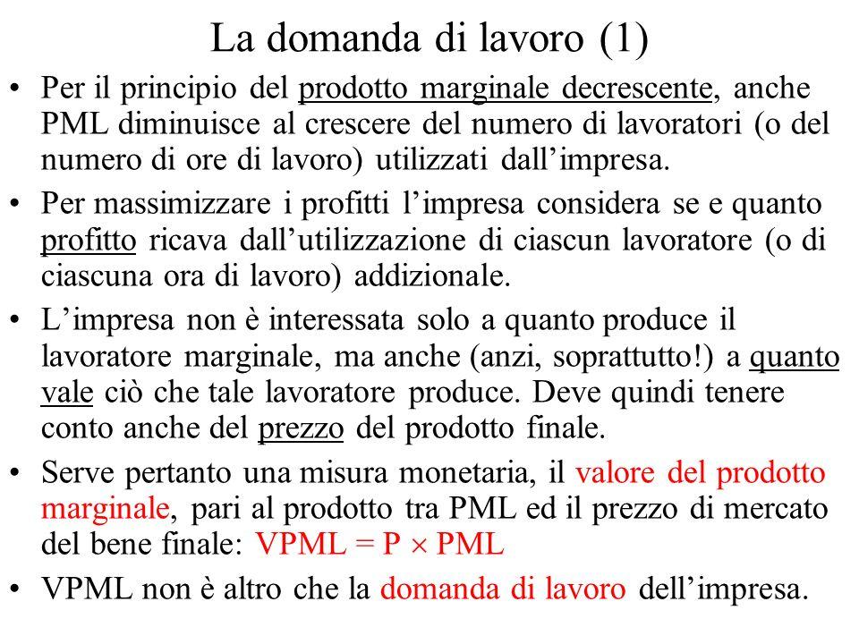 La domanda di lavoro (1) Per il principio del prodotto marginale decrescente, anche PML diminuisce al crescere del numero di lavoratori (o del numero