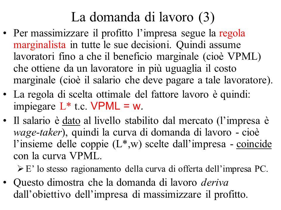 La domanda di lavoro (3) Per massimizzare il profitto limpresa segue la regola marginalista in tutte le sue decisioni. Quindi assume lavoratori fino a