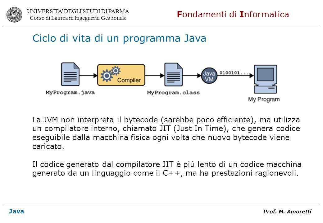UNIVERSITA DEGLI STUDI DI PARMA Corso di Laurea in Ingegneria Gestionale Fondamenti di Informatica Java Prof. M. Amoretti Ciclo di vita di un programm