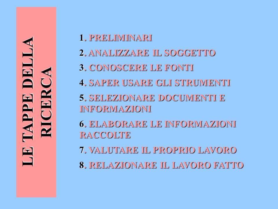 LE TAPPE DELLA RICERCA 1. PRELIMINARI 2. ANALIZZARE IL SOGGETTO 3. CONOSCERE LE FONTI 4. SAPER USARE GLI STRUMENTI 5. SELEZIONARE DOCUMENTI E INFORMAZ
