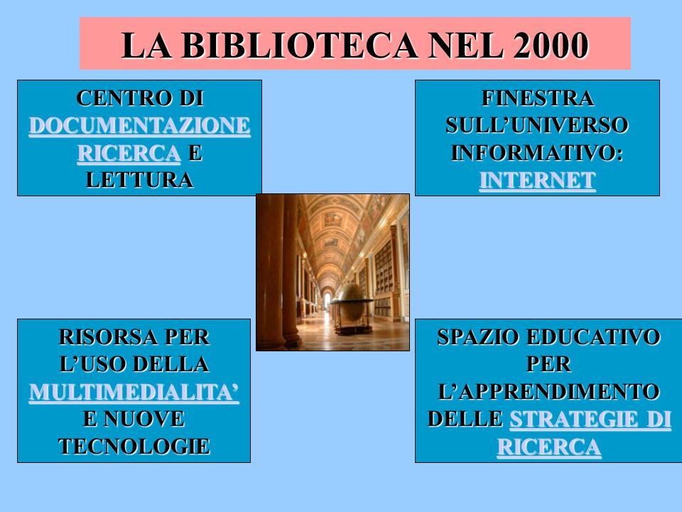 LA BIBLIOTECA nella SCUOLA CENTRO RISORSE EDUCATIVE MULTIMEDIALI CENTRO RISORSE EDUCATIVE MULTIMEDIALI AMBIENTE DI APPRENDIMENTO TRASVERSALE A TUTTE LE DISCIPLINE AMBIENTE DI APPRENDIMENTO TRASVERSALE A TUTTE LE DISCIPLINE