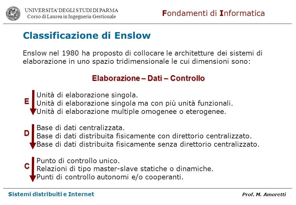 UNIVERSITA DEGLI STUDI DI PARMA Corso di Laurea in Ingegneria Gestionale Fondamenti di Informatica Sistemi distribuiti e Internet Prof.