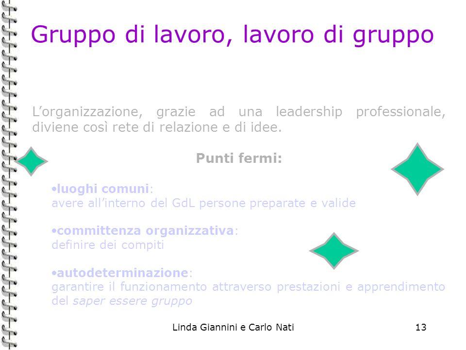 Linda Giannini e Carlo Nati13 Gruppo di lavoro, lavoro di gruppo Lorganizzazione, grazie ad una leadership professionale, diviene così rete di relazio