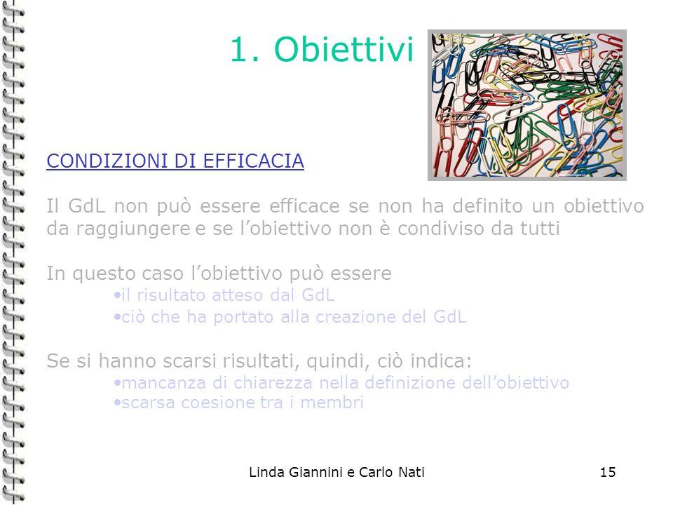 Linda Giannini e Carlo Nati15 1. Obiettivi CONDIZIONI DI EFFICACIA Il GdL non può essere efficace se non ha definito un obiettivo da raggiungere e se